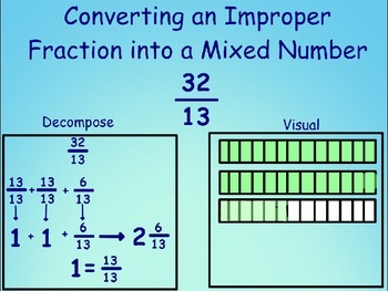 Converting Improper Fractions to Mixed Numbers