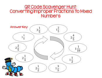 Converting Improper Fractions to Mixed Numbers (1/4, 1/8, 1/12)