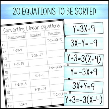 Converting Linear Equations ~ Slope Intercept, Standard, & Point Slope