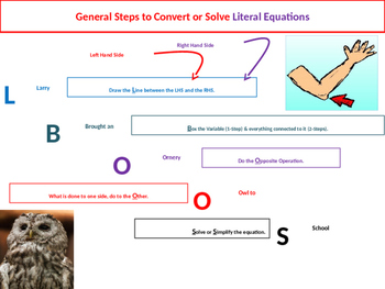 Converting Linear Equations from Standard Form to Slope In