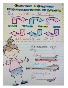 Converting Measurement 5th Grade MD.A.1