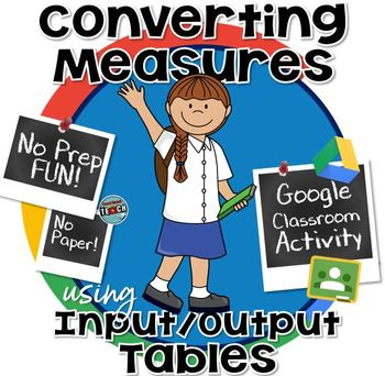 Converting Measurements Using Input Output Tables (with Video) GOOGLE CLASSROOM