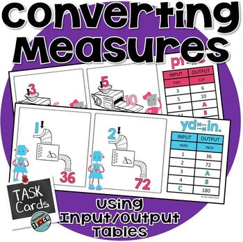 Converting Measures using Input Output Tables TASK CARDS