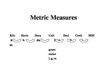 Converting Metric Measures