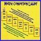 Converting Metric Units of Measure - 5th Grade CCSS (Mini Bundle)