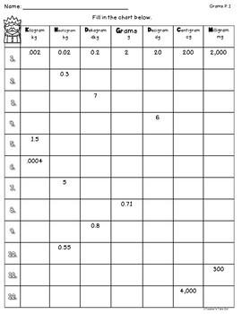 Converting Metric Worksheets
