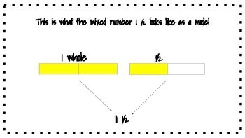 Converting Mixed Numbers and Improper Fractions Powerpoint