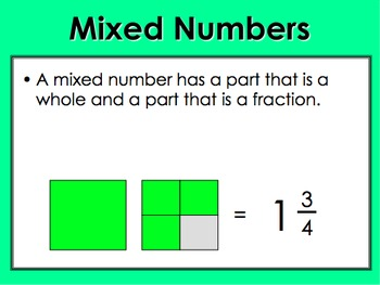 Definition of Mixed Fraction