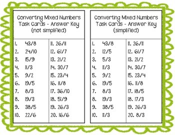 Converting Mixed Numbers to Improper Fractions Task Cards