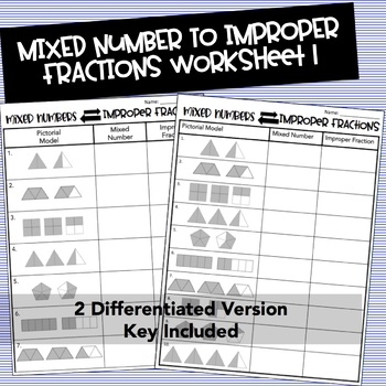 Converting Mixed Numbers to Improper Fractions with Models Worksheet