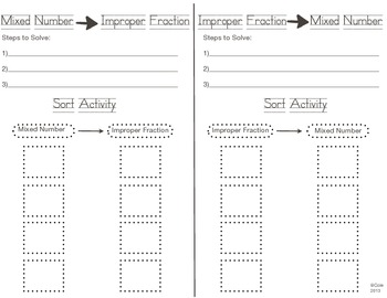 Converting Mixed and Improper Fractions Flip book (Differentiated Instruction)