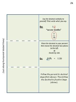Converting Percents Foldable/Graphic Organizer