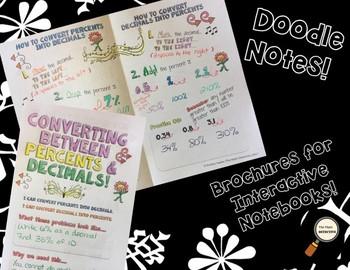 Converting Percents & Decimals - Doodle Note Brochure for Interactive Notebooks