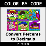 Converting Percents to Decimals - Color by Code / Coloring