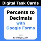 Converting Percents to Decimals - Interactive Digital Task