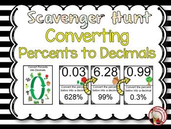 Converting Percents to Decimals Scavenger Hunt