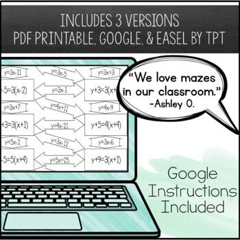 Converting Point Slope Form To Slope Intercept Form Maze Worksheet