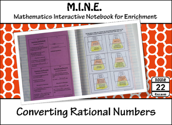 Converting Rational Numbers Notes and Activity