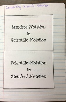 Converting Scientific Notation Foldable Notes SOL 7.1b