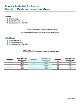 Converting Standardized Test Scores to Standard Deviation from the Mean