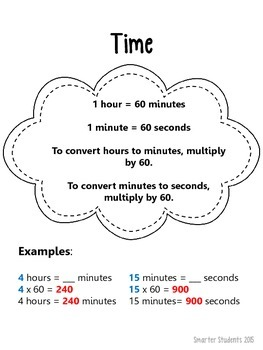 Converting Units of Time Practice