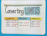 Doodle Notes - Converting Units Foldable by Math Doodles