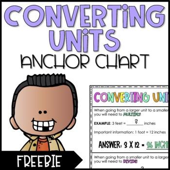Converting Units Poster - FREEBIE! TEKS 4.8B