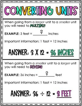 Converting Units Poster - FREEBIE! TEKS & CCSS