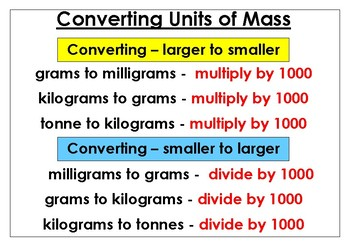 Converting Units of Mass Poster