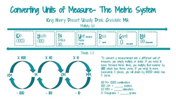 Metric Place Value Chart Worksheets Teaching Resources Tpt