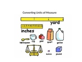 Converting Units of Measure Introduction