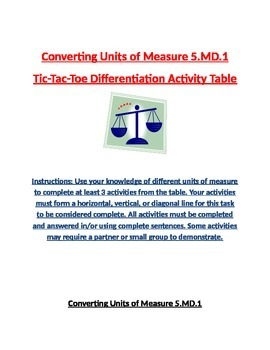 5th grade Units of Measure Differentiated Activity Menu