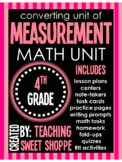 Converting Units of Measurement Comprehensive Unit