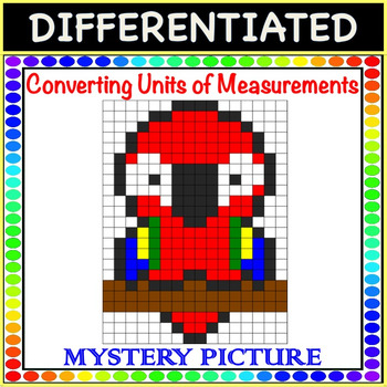 Converting Units Of Measurement Dimensional Analysis Mystery
