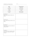Converting Units of Measurement NOTES