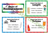 Converting Units of Measurement Poster