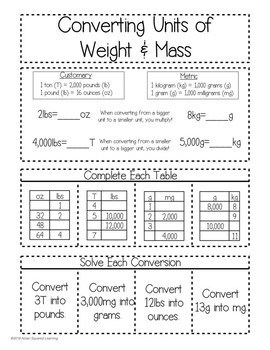 Converting Weight & Mass Units Interactive Notebook & Quick Check TEKS 4.8B
