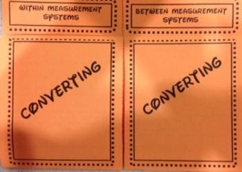 Converting Within and Between Systems Foldable