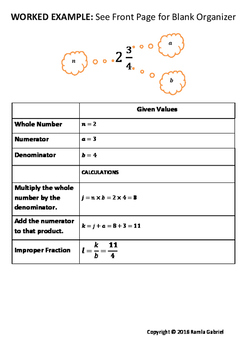Converting a Mixed Fraction to an Improper Fraction Graphic Organizer