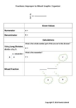 Converting an Improper Fraction to a Mixed Fraction Graphic Organizer