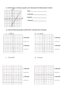 Converting and Graphing Linear Equations Practice
