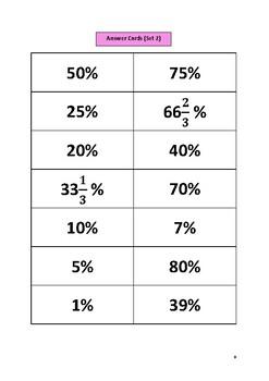 Converting between Fractions Decimals Percentages