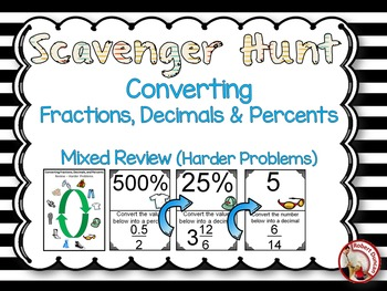Converting between Fractions, Decimals & Percents Review(Harder) Scavenger Hunt
