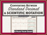 Converting between Standard Decimal & Scientific Notation (w Place Value Chart)