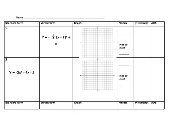 Converting between Standard and Vertex Card sort and worksheet