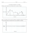 Converting d/t Graph to v/t Graph Worksheet