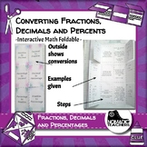 Converting fractions decimals and percentages interactive notebook math foldable