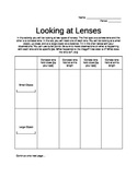 Convex and Concave Lenses Activity