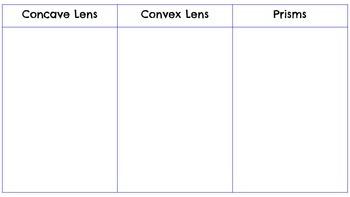 Convex/Concave Lenses and Prisms Sort