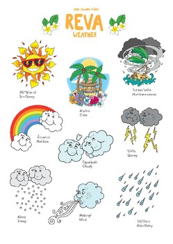 Cook Islands Weather Chart Poster